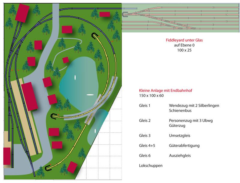 http://www.moba-trickkiste.de/components/com_agora/img/members/127/Anlage-2-2012.jpg