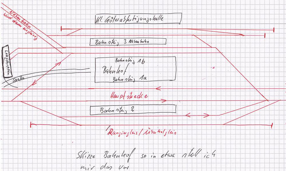 http://www.moba-trickkiste.de/components/com_agora/img/members/2/hunsruecker3.jpg
