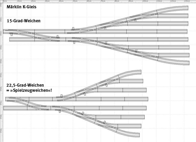 http://www.moba-trickkiste.de/components/com_agora/img/members/2/weichenfeld.jpg
