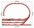http://www.moba-trickkiste.de/components/com_agora/img/members/86/mini_SBH-Heiko.jpg