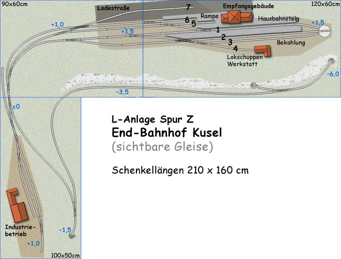 http://www.moba-trickkiste.de/images/stories/gleisplaene3/kusel_end-bf_Z_oben_kl.jpg