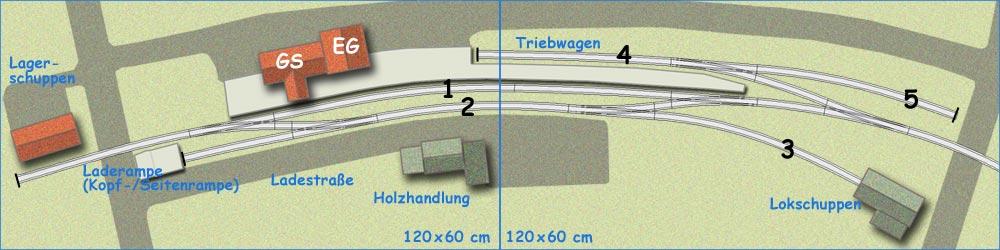 http://www.moba-trickkiste.de/images/stories/gleisplan-forum/frasdorf-tt.jpg
