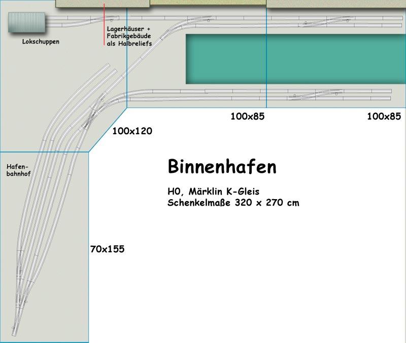 http://www.moba-trickkiste.de/images/stories/gleisplan-forum/hafen2-H0-maerklin