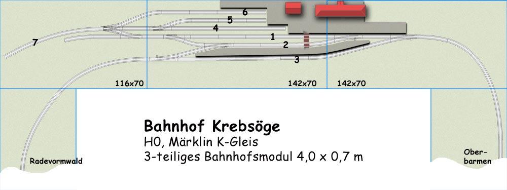 http://www.moba-trickkiste.de/images/stories/gleisplan-forum/krebsoege2_H0-maerklin.jpg