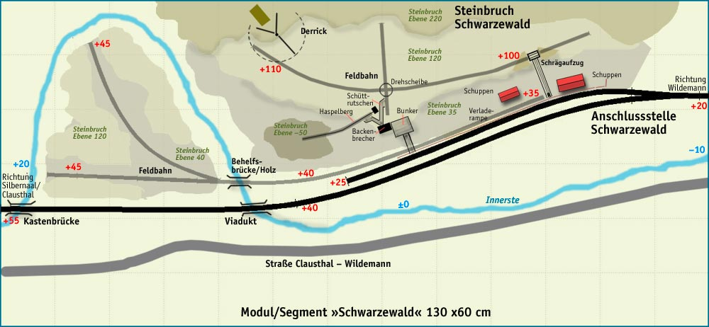 http://www.moba-trickkiste.de/images/stories/harz-160/ITB-schwarzewald3.jpg