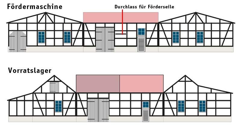 http://www.moba-trickkiste.de/images/stories/harz-forum/foerdermaschine1.jpg